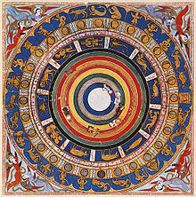 220px-Celestial_map,_signs_of_the_Zodiac_and_lunar_mansions.