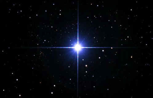 The Bright Beams Of The Fixed Stars In Your Astrological Chart