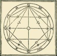 """Cesare Cesariano- Italian translation of """"De Architectura"""" Libri Decem – 1521"""