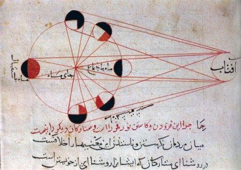 Lunar_eclipse_al-Biruni