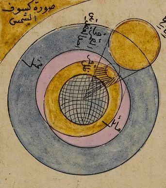 Solar Eclipse from Ibrahim Hakkı of Erzurum Marifetname The Book of Skills &Enlightenment