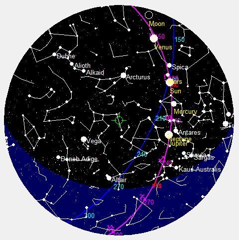 Fall of Darius III | The Classical Astrologer