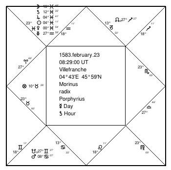 Doctrine Of Horary Questions The Classical Astrologer