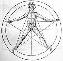golden ratio _human_body_(Agrippa)