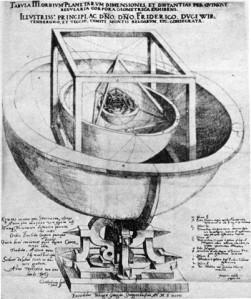 Kepler-Solids