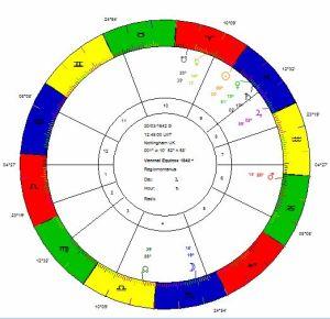 Vernal Equinox 1642