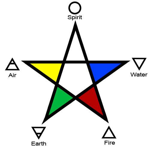 Quintessence Symbol Quintessence & the...