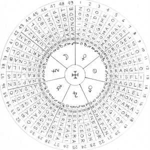 "John Dee's ""Angelorum Bonorum"" of Enochian angel names"