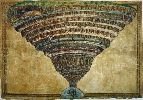 Sandro Botticelli La Carte de l'Enfer