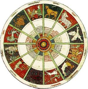 Medieval Zodiac-Roughly Contemoorary with Chaucer