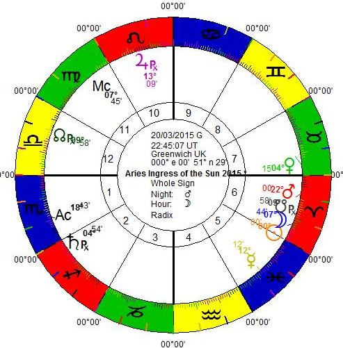 Islam | The Classical Astrologer