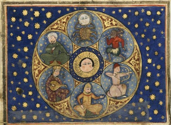Astrology in Islam | The Classical Astrologer