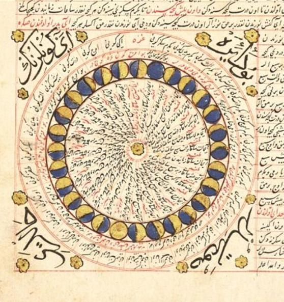 Arabian Astrology | The Classical Astrologer