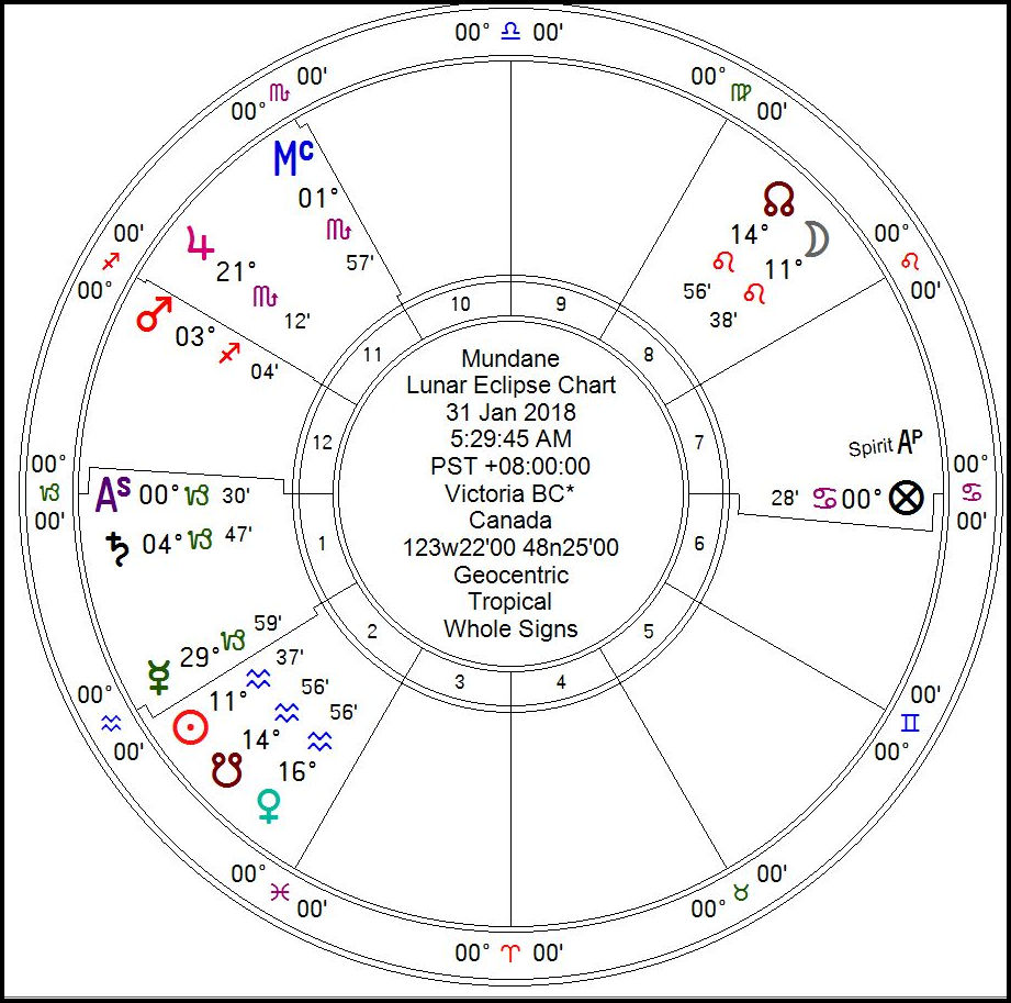The classical astrologer ancient and traditional astrology the astrological chart is calculated for the time of maximum eclipse when the moon is closest to the center of the shadow as seen from victoria bc nvjuhfo Image collections