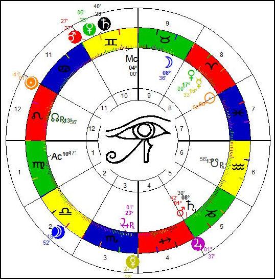 Spring Equinox – Nowruz 2018 | The Classical Astrologer